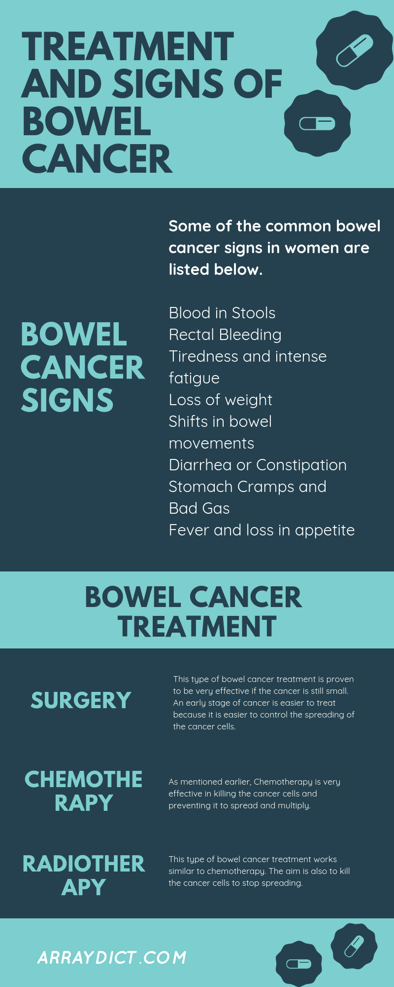 symptoms and treatment of bowel cancer