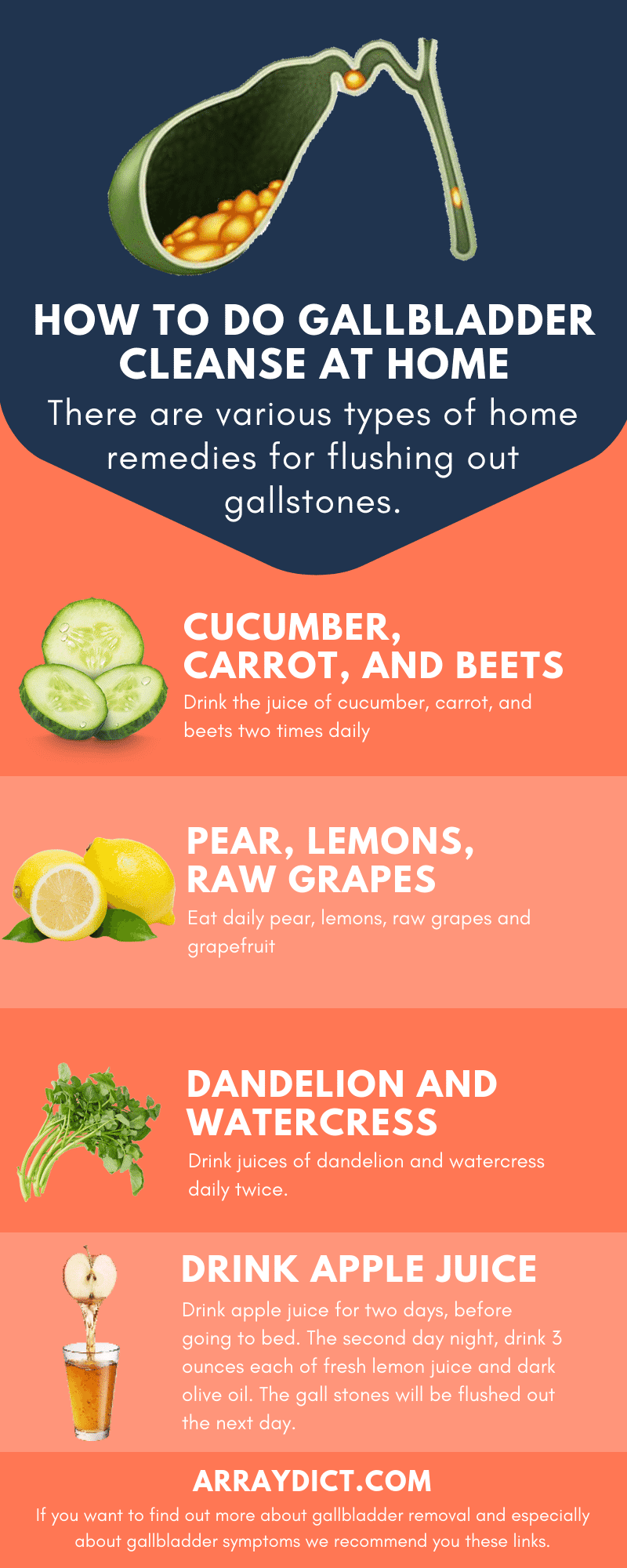 Gallbladder Stones Cleanse at home