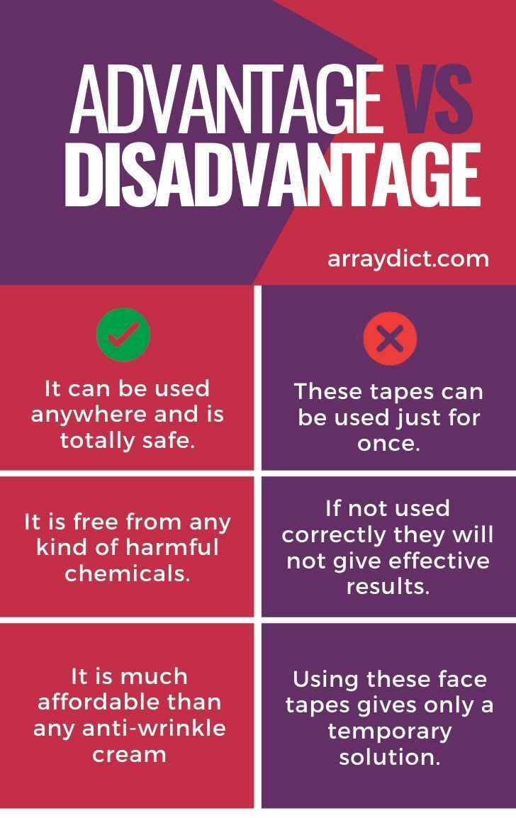 Facelift Tape Advantage and Disadvantage Chart