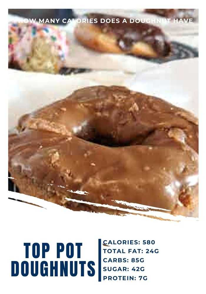 The top doughnut is one of the oldest doughnuts