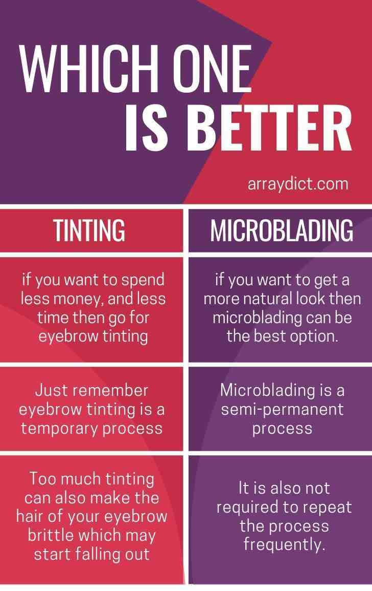 This picture is showing Which is better eyebrows training or microblading